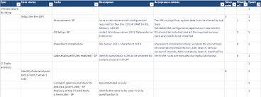 Agile User Story Acceptance Criteria Template Jira Agile Bulk Upload Of Epic Stories Tasks Using Excel Csv