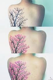 Vše O Tetování