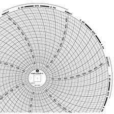 Chart Recorder Paper From Davis Instruments