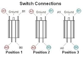 guitar wiring diagrams resources guitarelectronics com switchcraft 3 way guitar toggle switch terminal connections