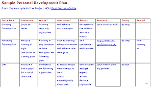 personal development plans sample personal development plan template picture studiootb
