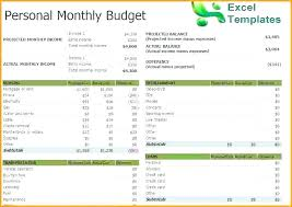 Sales Budgets Templates Sales Budget Template Excel Sales Budget Template Excel Free