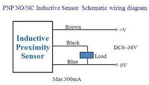 pnp sensor wire diagram pcs nc lja z ay inductive proximity sensor pcs nc lja z ay inductive proximity sensor switch pnp dcv 5pcs nc lj12a3 4 z