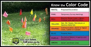 Apwa Uniform Color Code Chart Decoding The Colors The Texas811 Org Blog