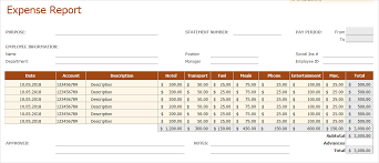 expenses report excel excel template employee expense report