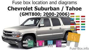 Automotive Wiring Diagrams 2001 Tahoe 2001 Yukon Wiring-Diagram