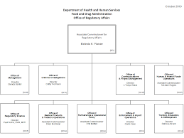 Office Of Regulatory Affairs Organization Chart Fda