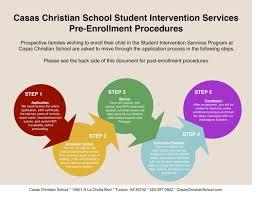 Create Birth Plan Online Student Intervention Services Casas Christian School