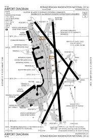 Kiad Airport Charts Dca Reagan National Airport Diagram Metropolitan
