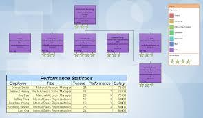 Visio Organizational Charting Software Product Org Chart