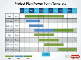 high level project schedule a high level timeline template fancy project free templates for