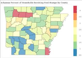 Arkansas Food Stamps