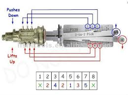 car locksmith tools. Lishi 2in1 Tool Manual Locksmith Book English,airbag Tools Car  Key Replacement Door Open Kit Cutting Machine C I
