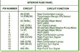2000 ford contour fuse box contou power distribution boxl splendid 2000 ford contour fuse box location 2000 ford contour fuse box 2000 ford contour fuse box 1995 map admirable print diagram circuit