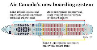 Air Canada Seating Chart With Seat Numbers Air Canada Adopts New Boarding Policy With Five Zones The