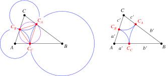 Tangent Circles From Wolfram Mathworld