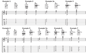 Beginning at the very top, the thick black bar represents the guitar's nut (the white, sometimes cream colored, or black, object at the top of the fretboard on the guitar that elevates the strings over the fretboard) Acoustic Guitar Notation Guide Acoustic Guitar