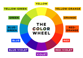 Red Color Wheel Chart Using Colors Instapage Guide