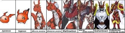 Guilmon Digimon Amino