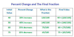 Profit Loss Formula Profit And Loss