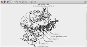 2003 chevy bu engine diagram cute 2007 uplander engine diagram 2003 chevy bu engine diagram best 1998 chevy bu engine diagram of 2003 chevy bu engine