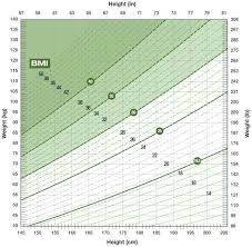 Kitten Growth Chart Weight 42 Unbiased Growth Chart For Kittens