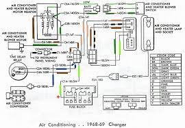 fan problems on dodge coronet 68 page1 mopar muscle 68 9chargerhvac zps8184ceb5