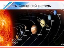 Урок окружающего мира по теме Планеты Солнечной системы й класс Назад