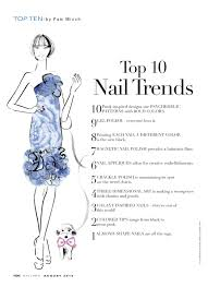 Charts August 2012 Nailpro August 2012