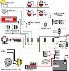 wiring diagram for 2002 sportster wiring diagram schematics harley davidson wiring diagrams and schematics