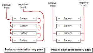 parallel wiring batteries parallel image wiring similiar batteries in series vs parallel keywords on parallel wiring batteries