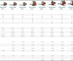 38 Correct Backpack Blower Comparison Chart