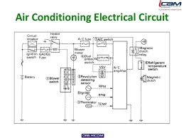automotive air conditioning system chapter 1 25 1