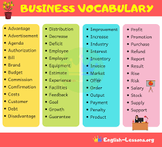 Word Inventory Business Vocabulary Word List In English Vocabulary Words