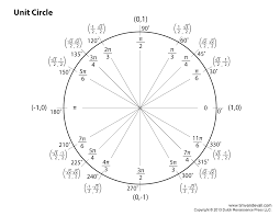 Calculus Circle Chart 65 Cogent Pie Circle Chart Trig