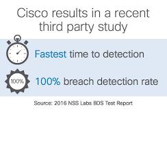 Compare Industry Next Generation Firewalls Ngfws Cisco
