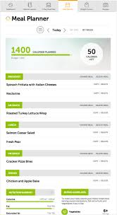 Meal Planning For Diabetes Diabetes Meal Planner