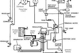 ford 9n wiring diagram 12 volt conversion wiring diagram and ford 9n 2n 8n front dist tractor 12v alt alternator wiring harness
