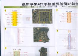 iphone 4 schematics the wiring diagram iphone 4 schematics vidim wiring diagram schematic