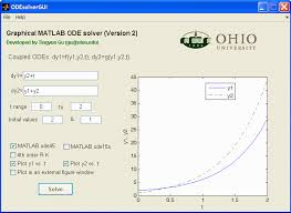 however a version that uses matlab ode45 and ode15s only can be ed here