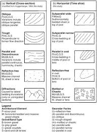 sedimentary structure an overview