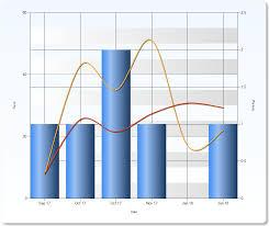 Bowling Average Chart Player Career Bowling Chart Parramatta District Cricket Club