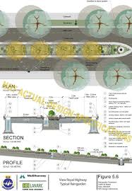 Small Picture Rain Garden Design Island Highway Improvement Project