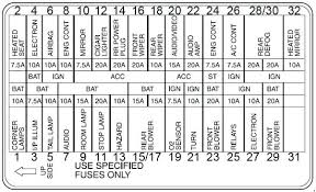 mercury montego fuse diagram mercury villager fuse box diagram fuse diagram  mercury fuse diagram mercury 05   mercury montego fuse diagram