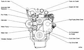 similiar 6 0 engine diagram keywords engines parts ponents besides 2004 ford 6 0 diesel engine diagram