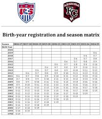 Us Youth Soccer Birth Year Chart Us Youth Soccer Age Matrix For 2016 17