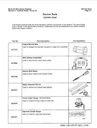 Engine Troubleshooting Chart Pdf Cummins B3 9 B5 9 Series Engines Troubleshooting And Repair Manual Pdf