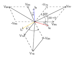in 3 phase star connection, why line voltage is not equal to 2 3 Phase Voltage Diagram and from the above vector diagram it is clear that in star connection the line voltage and phase voltage have a phase shift of 60 degree 3 phase voltage phasor diagram