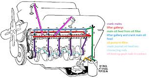 7 4 Liter Chevy Engine Specs   Motor Replacement Parts And Diagram in addition 8100 chevy vortec engine swap info   Grumpys Performance Garage together with Removing DOD hardware   fitting a larger camshaft further  additionally 4 3 L Vortec Engine Diagram Vortec Auto Engine Wiring Diagrams additionally  as well Chevy 454 Oil Flow Diagram   Motor Replacement Parts And Diagram also 7 4 Vortec Engine Diagram  7  wiring diagrams images download likewise Starting Fluid Needed To Start My 97 Blazer   DIY Forums additionally GM Performance    View topic   8 1 Dart heads besides . on 4l gm vortec engine oil flow diagram 7