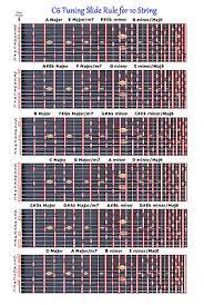 C6th Chord Chart C6 Chord Chart For 10 String Pedal Steel Guitar 48 Chords